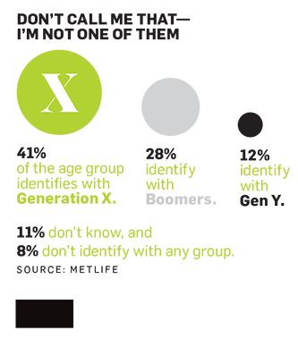 When Should Marketers Use Generational Marketing - Essay Example