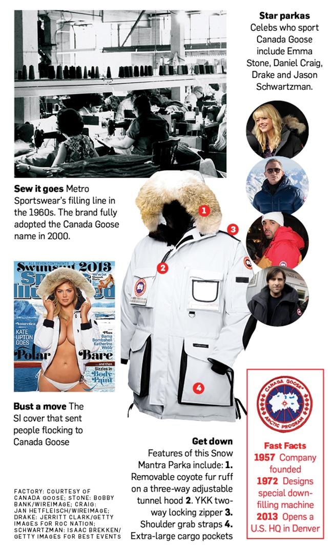 Canada Goose Sample Sale Toronto 2015