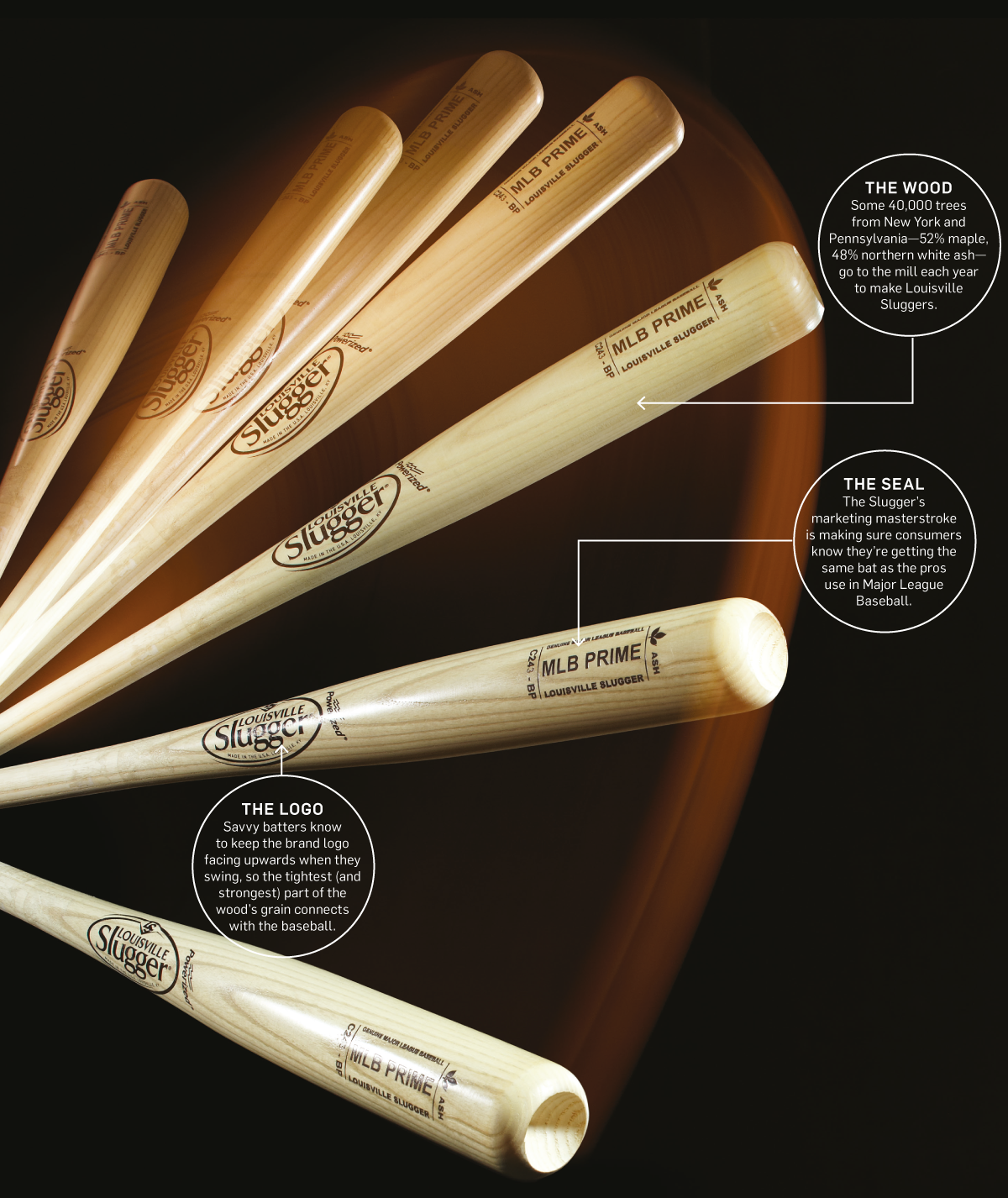 how louisville slugger became the only bat you know by name u2013 adweek
