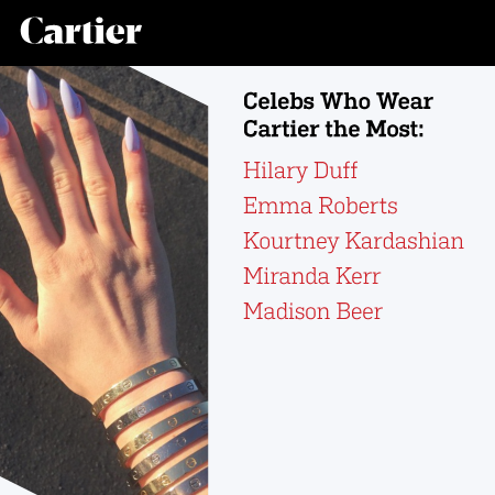 Celebrity Power and Its Influence on Global Consumer Behaviour