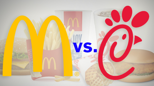 chick fil a marketing video summary What investors need to know about the chick-fil-a franchise opportunity.