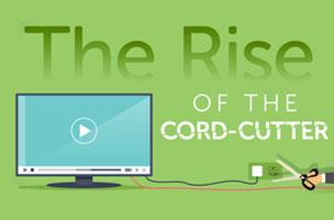 cord cutter