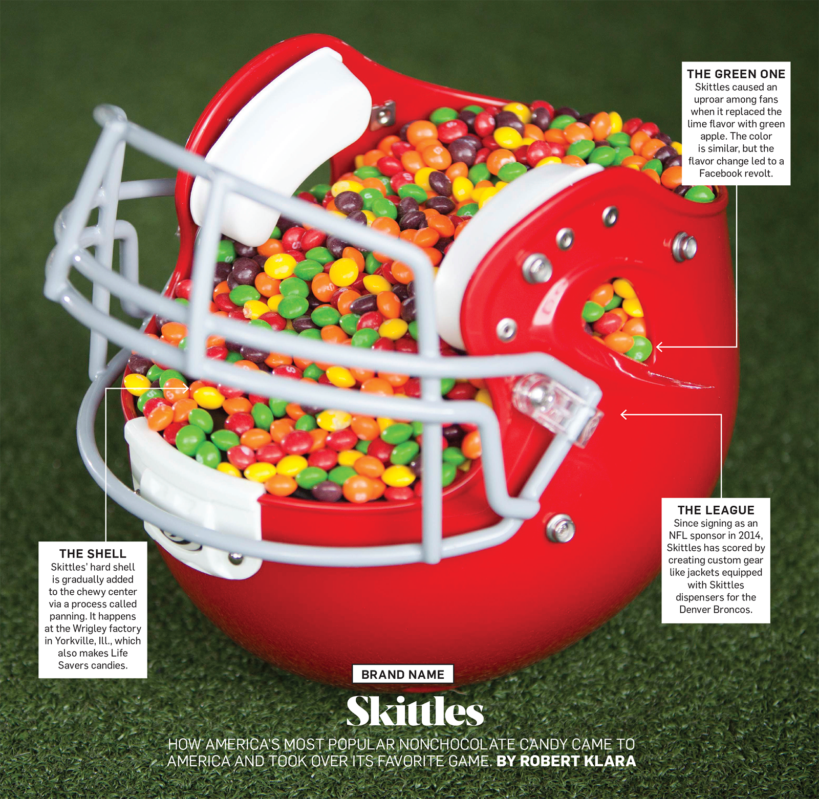 How Skittles Became America's (and the NFL's) Favorite Non
