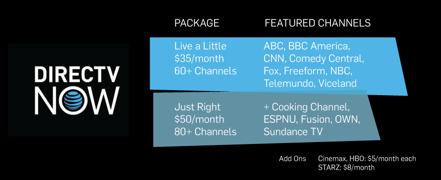Infographic: Here's the Difference Between 5 Top Streaming