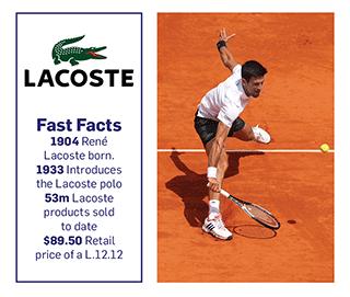 cf21fda4d2c9 How the Lacoste Polo Shirt Modernized Tennis and Helped Shape ...