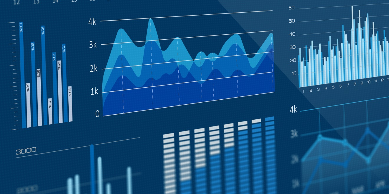 Tracking Metrics in Social 3.0