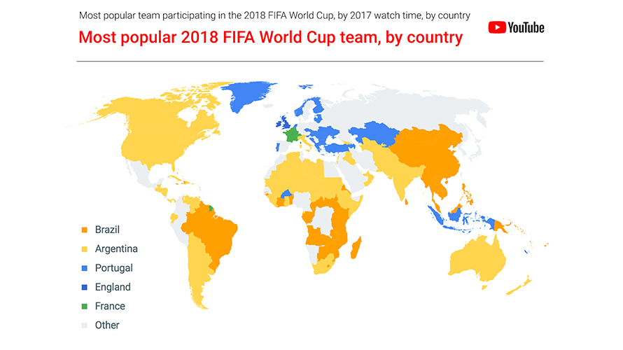 Youtube Revealed The Most Popular Teams And Players Ahead Of 2018