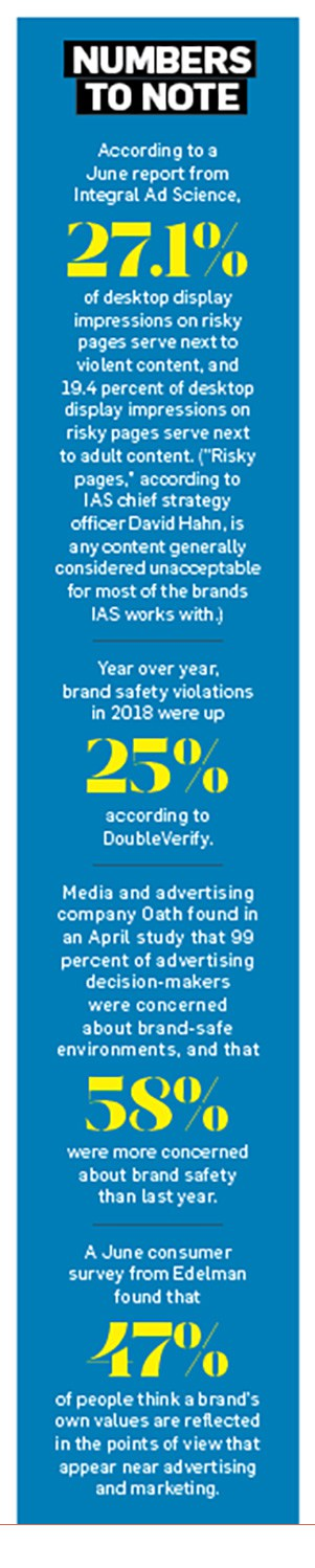 What's the State of Brand Safety in 2018? – Adweek
