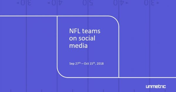 Undefeated Los Angeles Rams Top NFL Teams in Social Growth for Weeks 4 Through 6