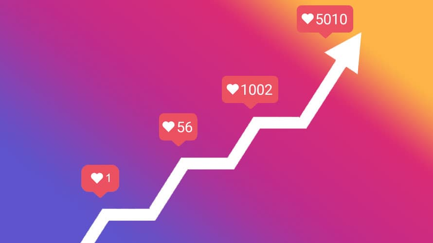 How Instagram Analytics Can Help Boost ROI in 2019