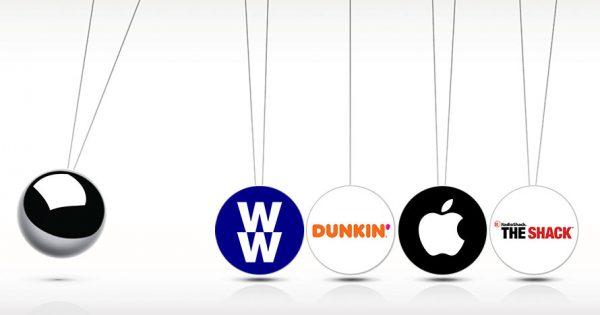 How Brands Can Navigate Successfully Through a Rebrand