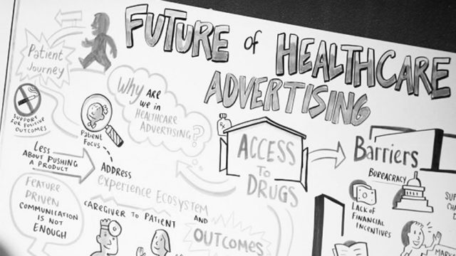 A diagram that is titled 'Future of Healthcare Advertising'
