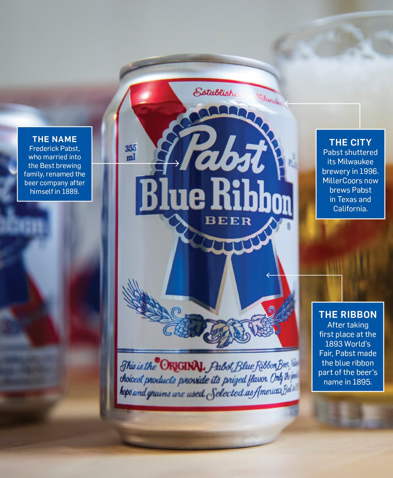 How a Bunch of Urban Hipsters Saved Pabst Blue Ribbon – Adweek
