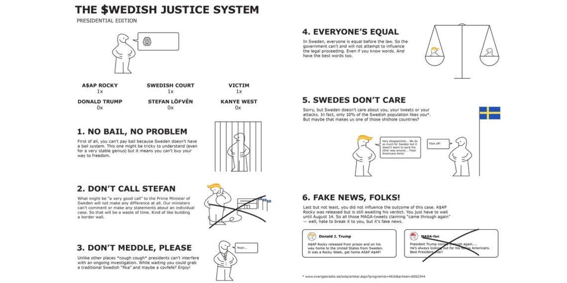 An ikea manual explaining the swedish justice system and A$AP Rocky's case to Donald Trump