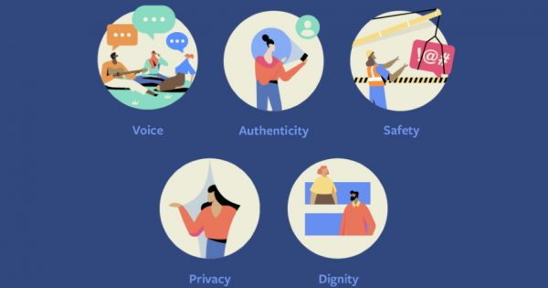 Facebook Details the 4 Values That Serve as the Basis for Its Community Standards