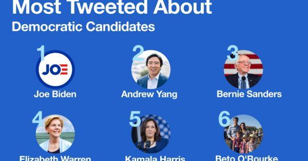 Democratic Debates, Round 3: Julián Castro-Joe Biden Clashes Light Up Twitter