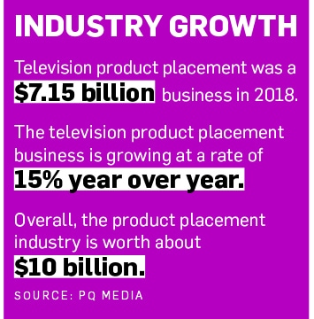 an infographic around industry growth
