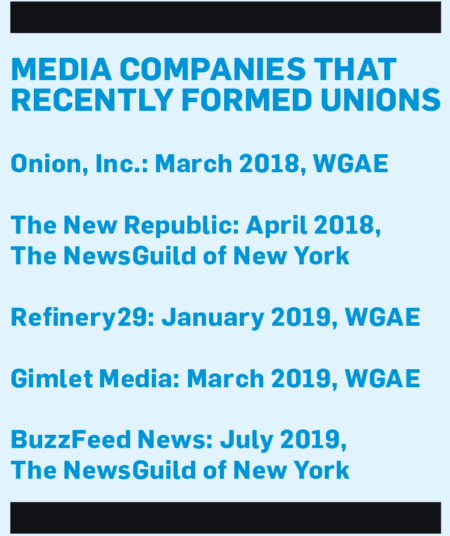 "A list with the title ""Media Companies that Recently Formed Unions"""