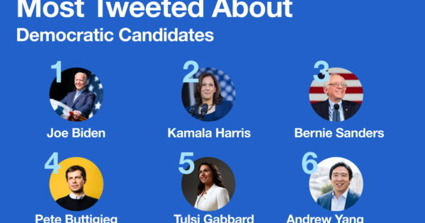 Twitter Users Poured Themselves Cups of Joe During Democratic Debate No. 5