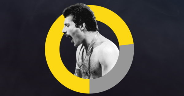 YouTube Wants Queen Fans to See How High They Can Score on the FreddieMeter