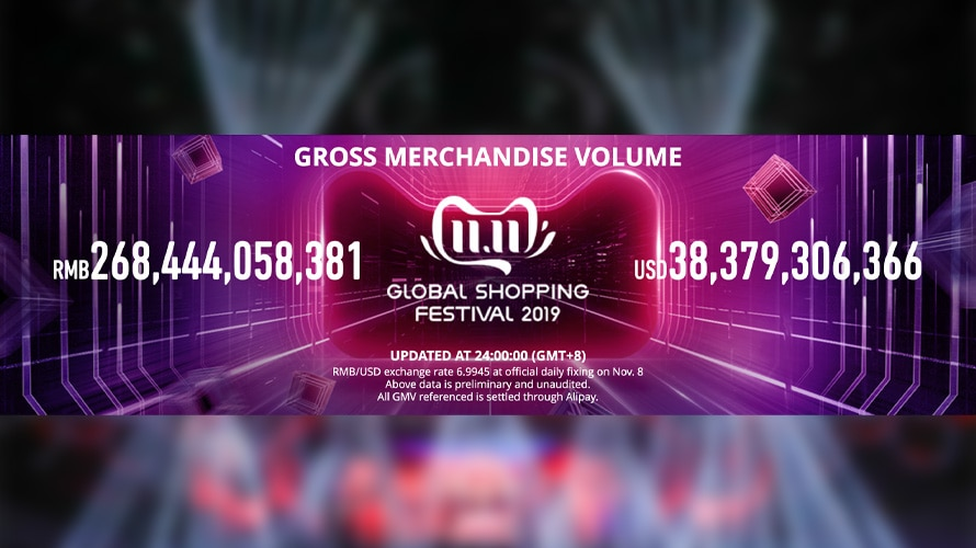 Image result for Alibaba single day sales 2019 record