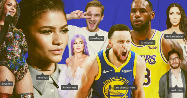 Influencers Have a Lot of Power Over Millennials and Gen Z