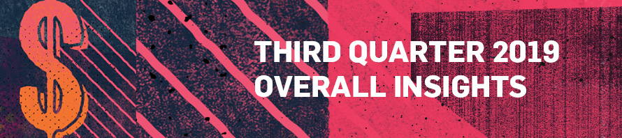 a red and black background with a dollar sign on the left that says third quarter 2019 overall insights