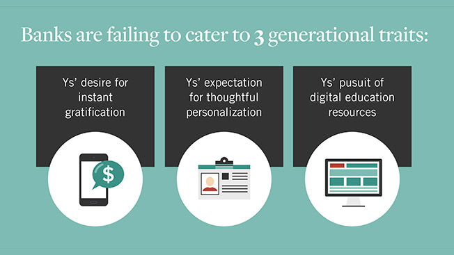 Infographic: Why Millennials Are Losing Interest in Banks