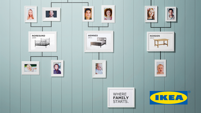 Ikea S Family Tree Ads Show The Beds On Which Each New