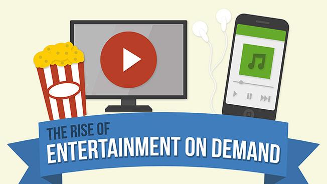 Entertain On Demand