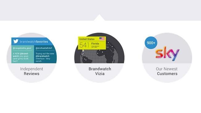 Brandwatch Raises $22 Million