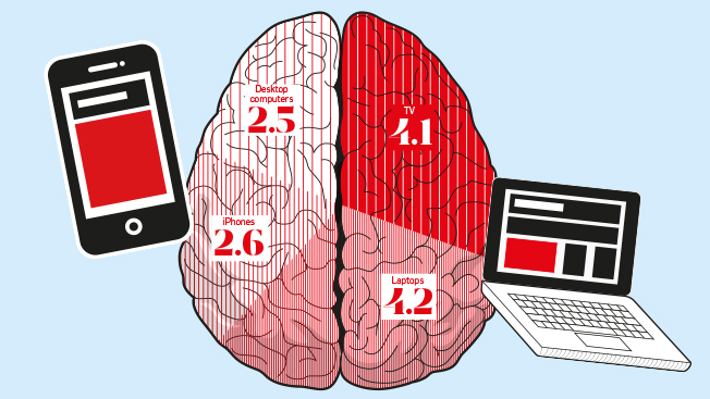 Infographic: a Glimpse Into the Millennial Mind