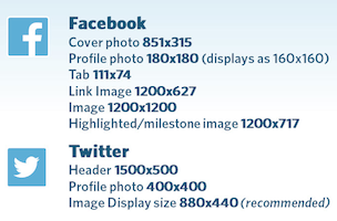 A Quick And Simple Social Media Image Size Cheat Sheet