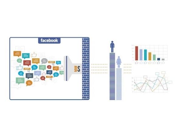 Facebook Introduces Topic Data