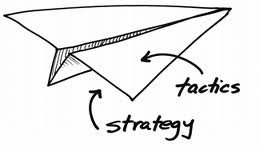 what s the difference between strategy and tactic adweek